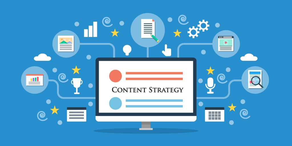 content marketing results