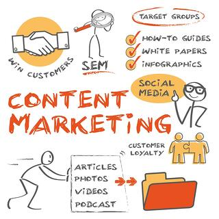 content_marketing_is_another_term_for_inbound_marketing