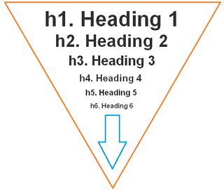h1_heading_chart.png