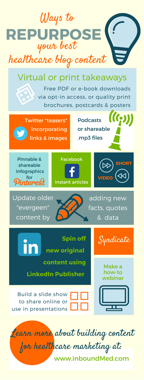 Copy_of_12_ways_to_repurpose_your_medical_practices_blog_posts.png